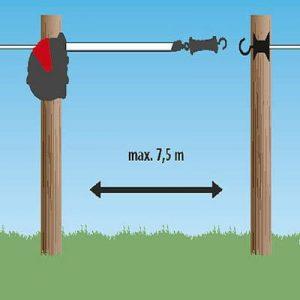 FlexiGate-mit-6-mm-Seil-ausziehbar-bis-max.-75-m-4-2.jpg